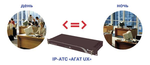 """Экономия рабочего времени cотрудников офиса с IP-АТС """"Агат UX"""""""